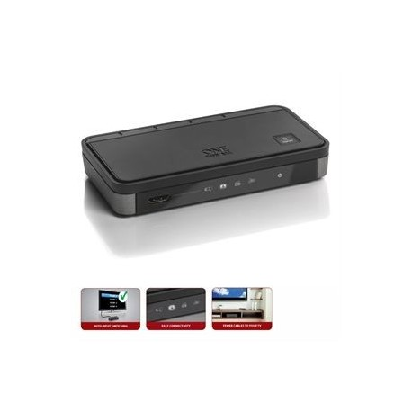 One For All SV1620 - HDMI Switch
